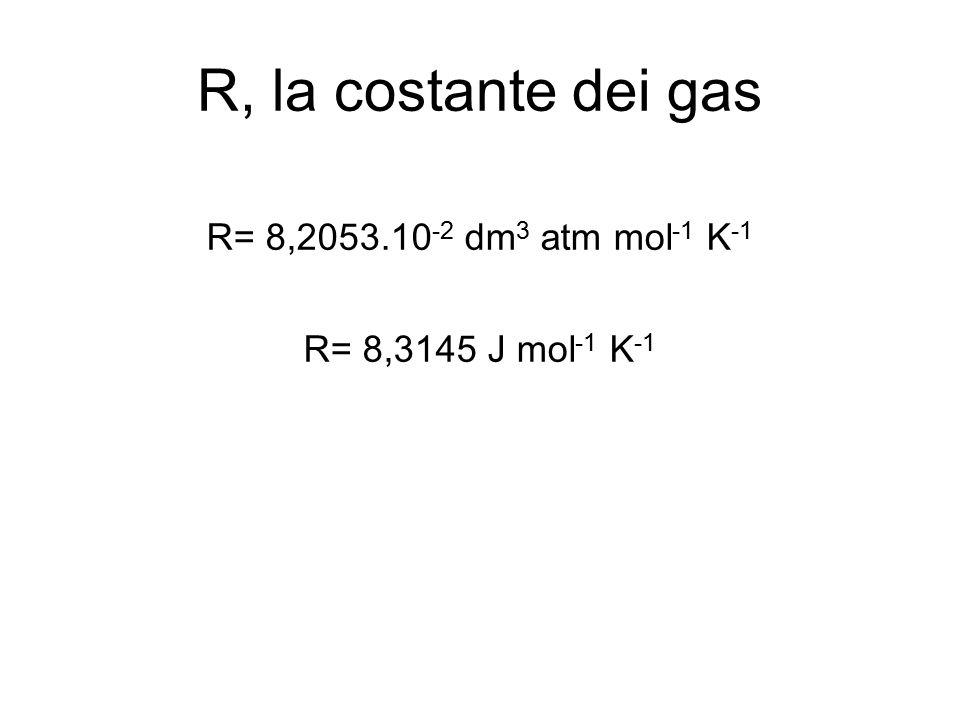 R, la costante dei gas R= 8,2053.10-2 dm3 atm mol-1 K-1