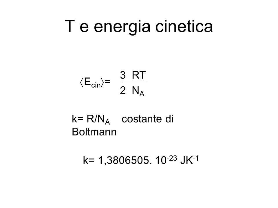 T e energia cinetica 3 RT Ecin= 2 NA k= R/NA costante di Boltmann