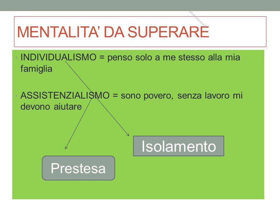 MENTALITA' DA SUPERARE