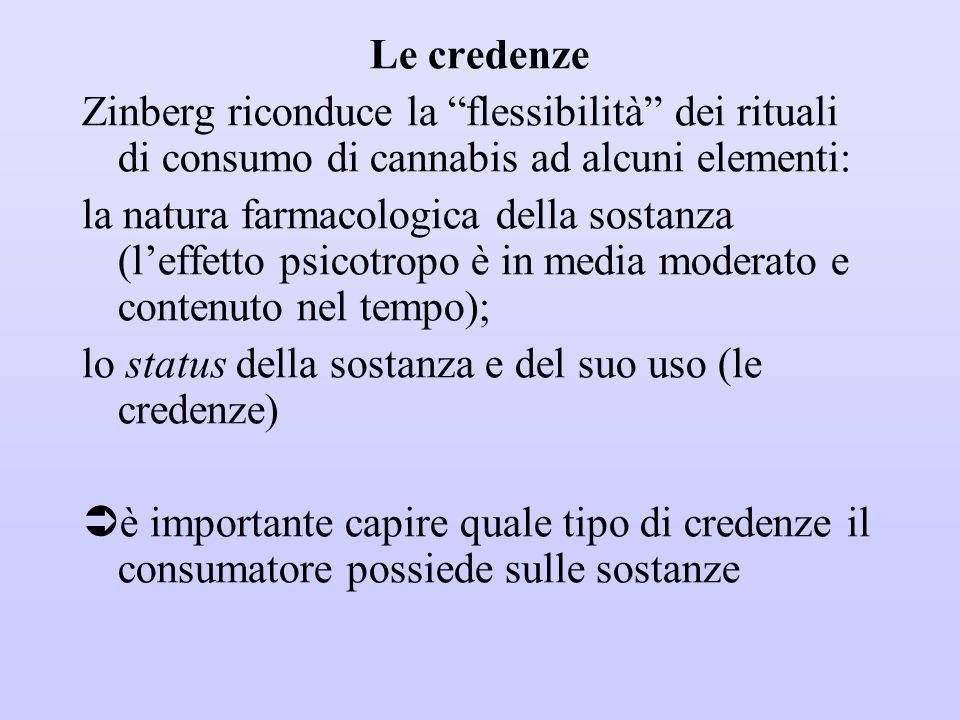 Le credenze Zinberg riconduce la flessibilità dei rituali di consumo di cannabis ad alcuni elementi: