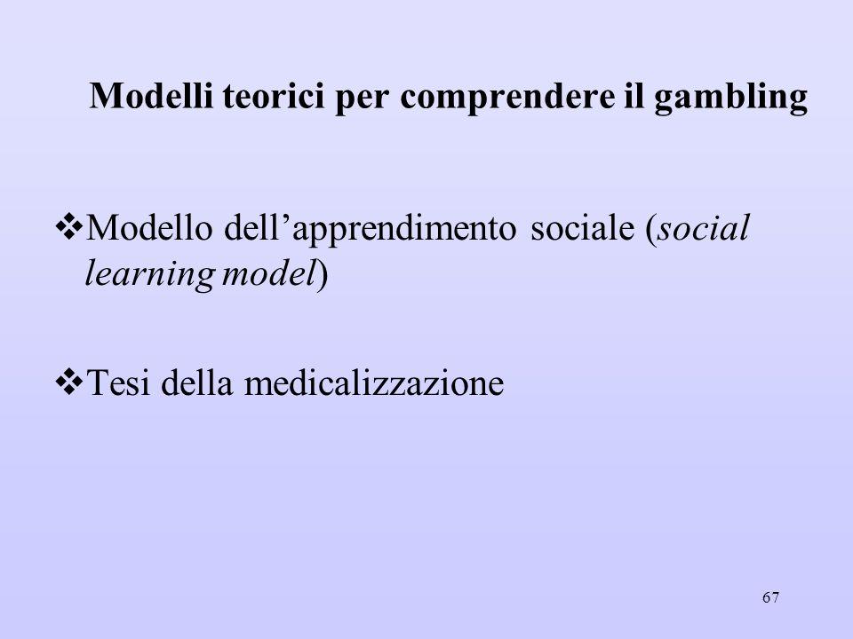 Modelli teorici per comprendere il gambling