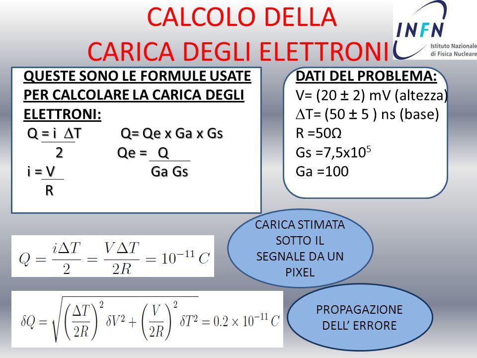 CALCOLO DELLA CARICA DEGLI ELETTRONI