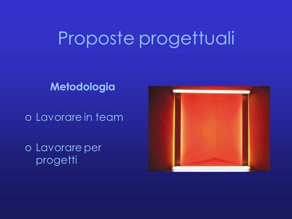 Proposte progettuali Metodologia Lavorare in team