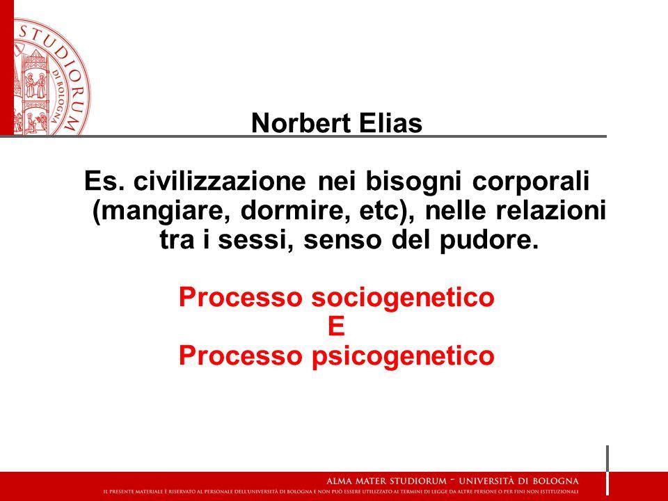 Processo sociogenetico Processo psicogenetico