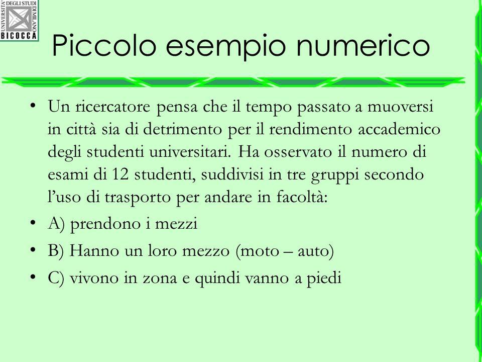 Piccolo esempio numerico