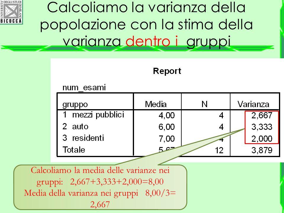 Calcoliamo la varianza della popolazione con la stima della varianza dentro i gruppi