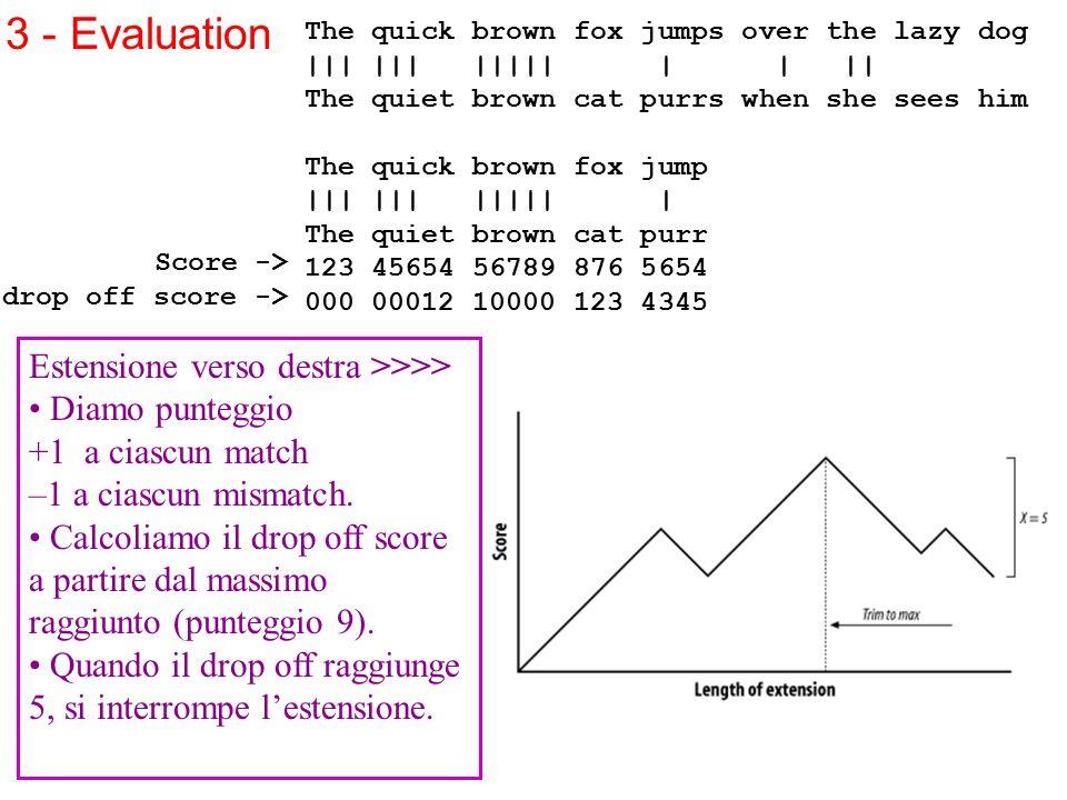 3 - Evaluation Estensione verso destra >>>>