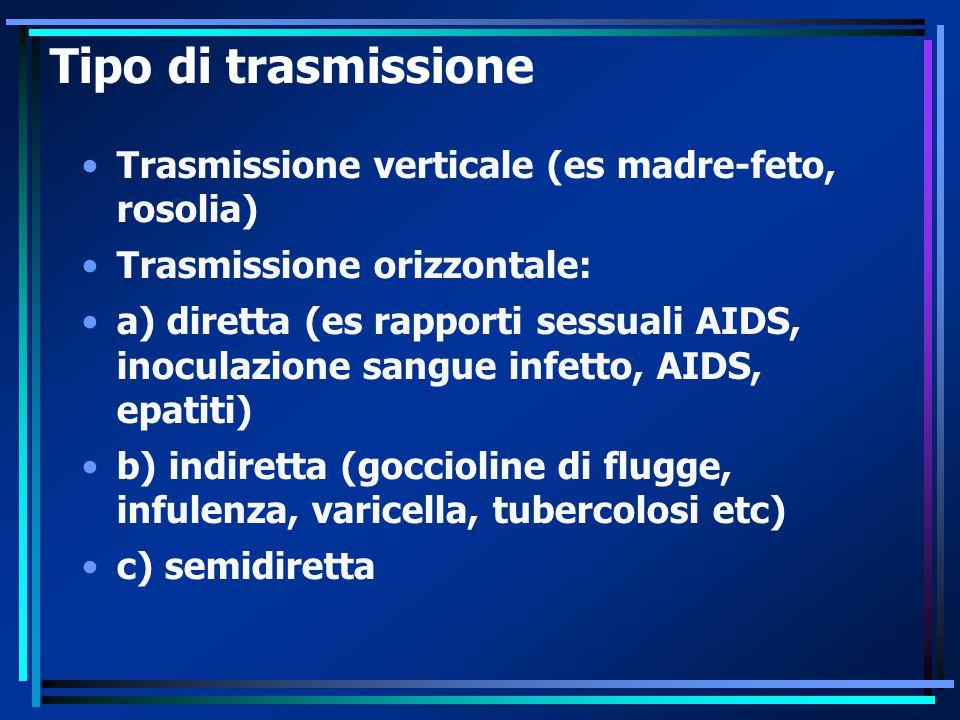 Tipo di trasmissione Trasmissione verticale (es madre-feto, rosolia)