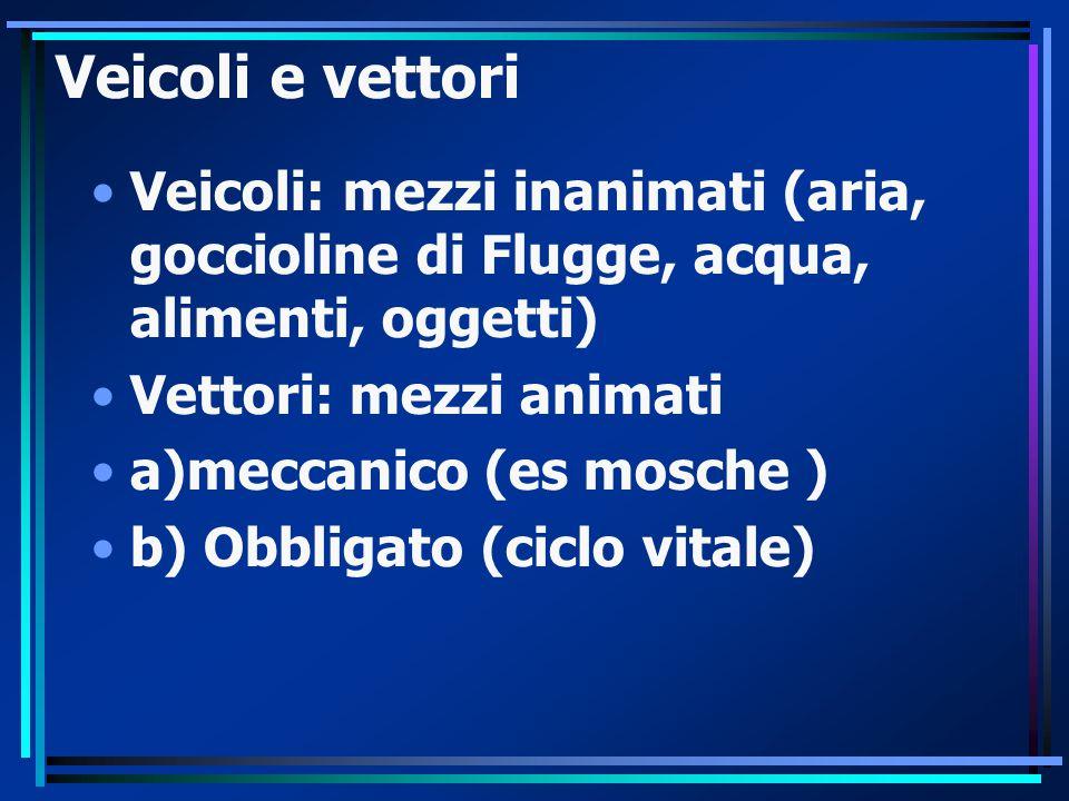 Veicoli e vettori Veicoli: mezzi inanimati (aria, goccioline di Flugge, acqua, alimenti, oggetti)