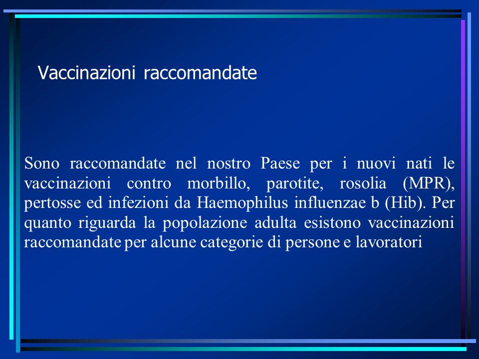 Vaccinazioni raccomandate
