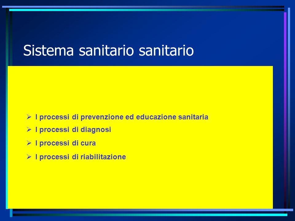 Sistema sanitario sanitario