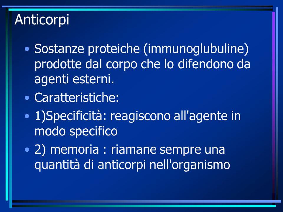 Anticorpi Sostanze proteiche (immunoglubuline) prodotte dal corpo che lo difendono da agenti esterni.
