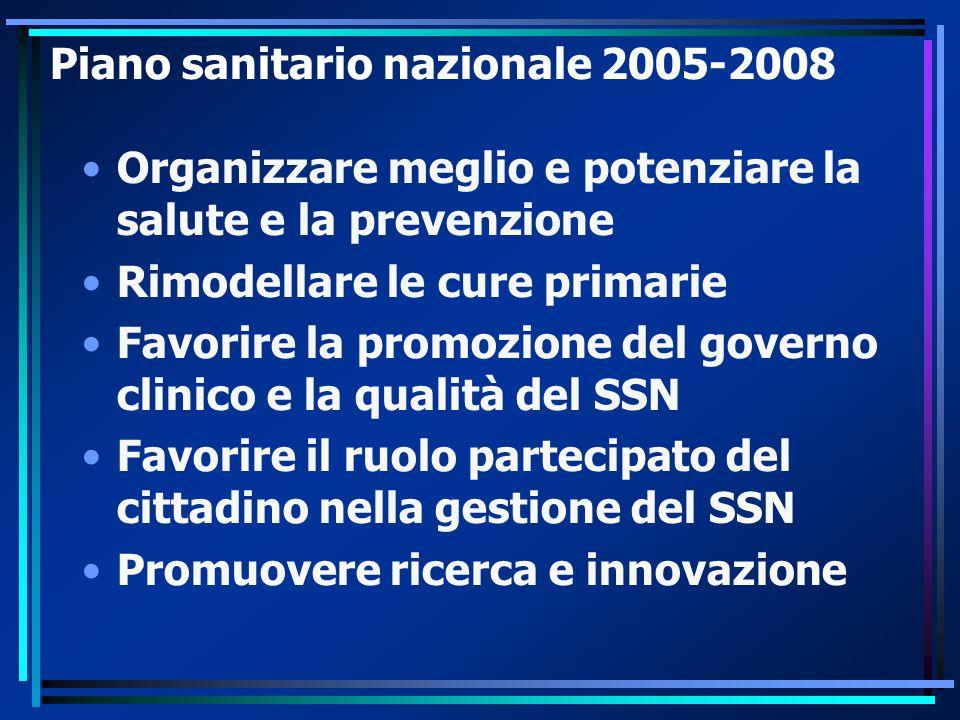 Piano sanitario nazionale 2005-2008