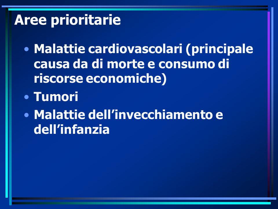 Aree prioritarie Malattie cardiovascolari (principale causa da di morte e consumo di riscorse economiche)