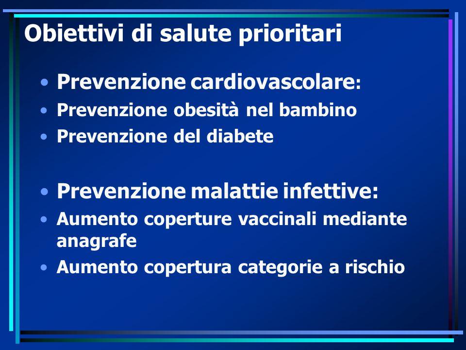 Obiettivi di salute prioritari