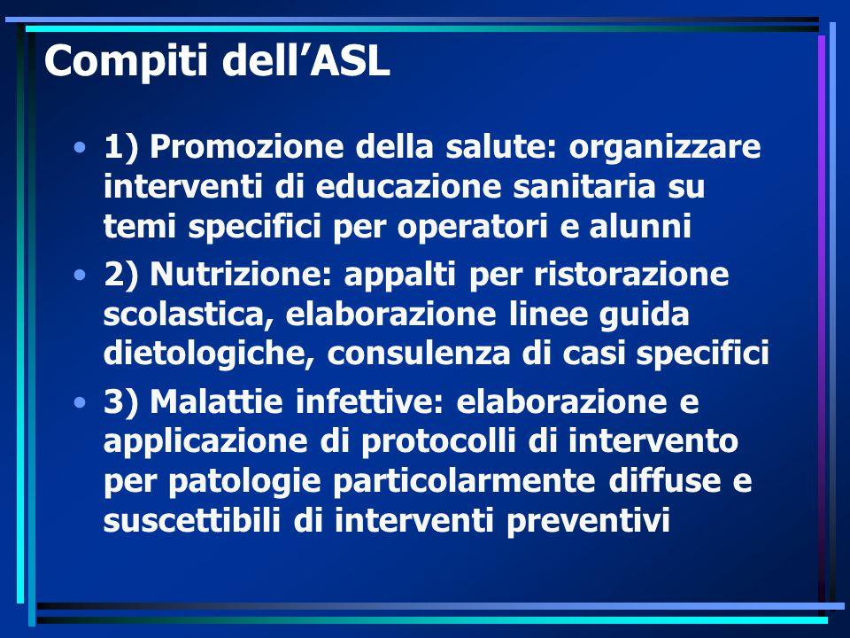 Compiti dell'ASL 1) Promozione della salute: organizzare interventi di educazione sanitaria su temi specifici per operatori e alunni.