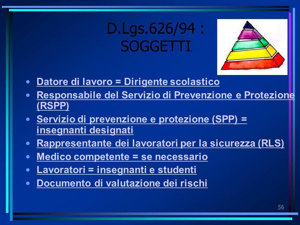 D.Lgs.626/94 : SOGGETTI Datore di lavoro = Dirigente scolastico