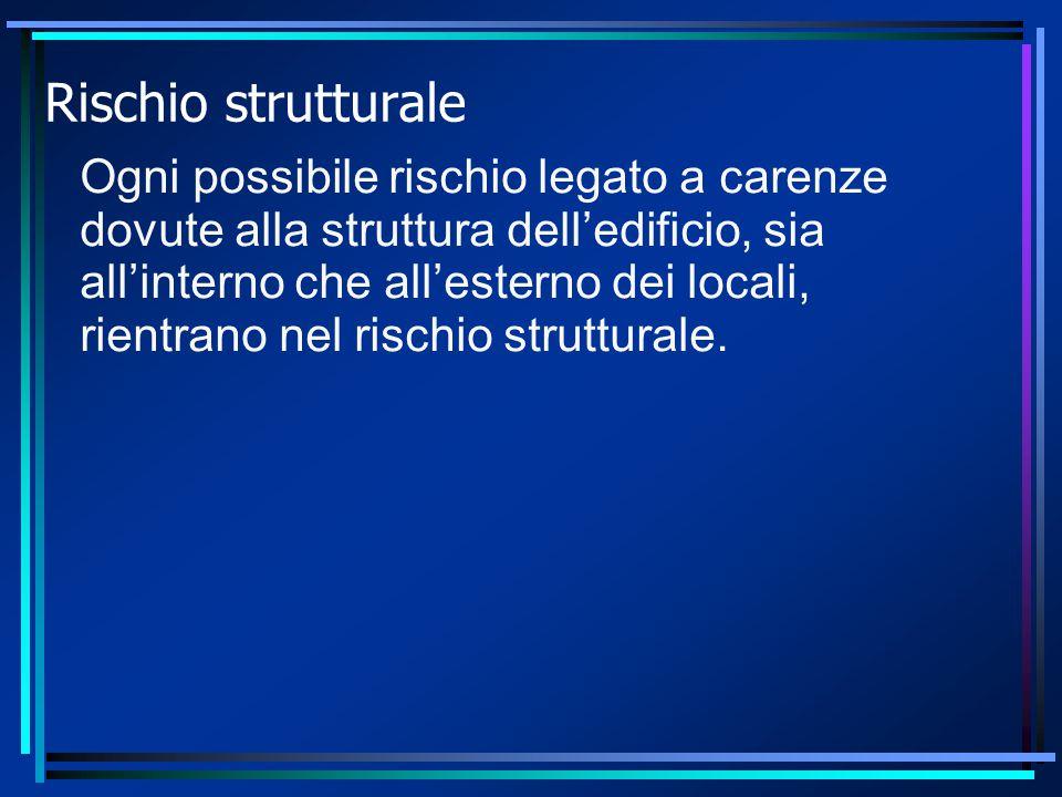 Rischio strutturale