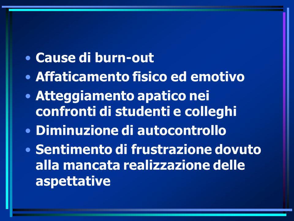 Cause di burn-out Affaticamento fisico ed emotivo. Atteggiamento apatico nei confronti di studenti e colleghi.