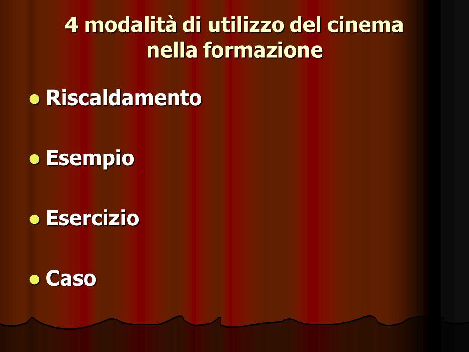 4 modalità di utilizzo del cinema nella formazione