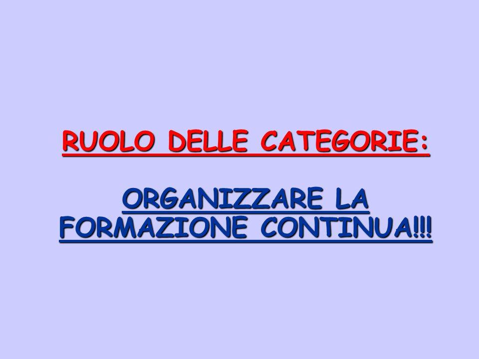 RUOLO DELLE CATEGORIE: ORGANIZZARE LA FORMAZIONE CONTINUA!!!