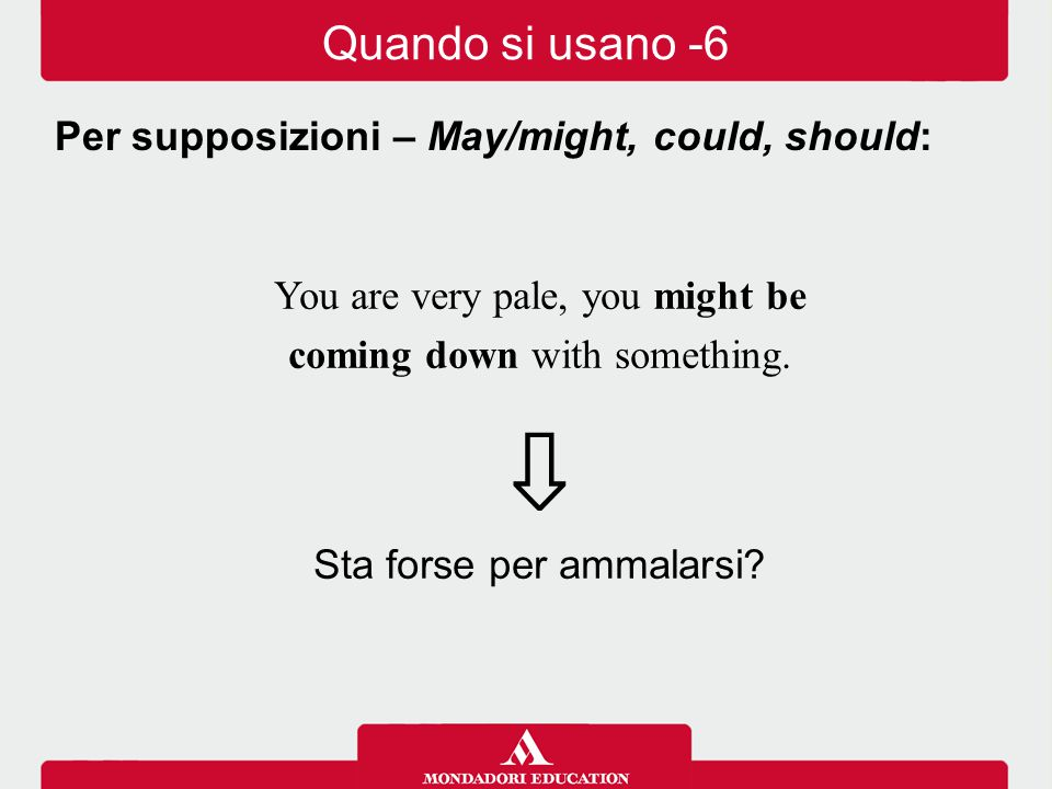 ⇩ Quando si usano -6 Per supposizioni – May/might, could, should: