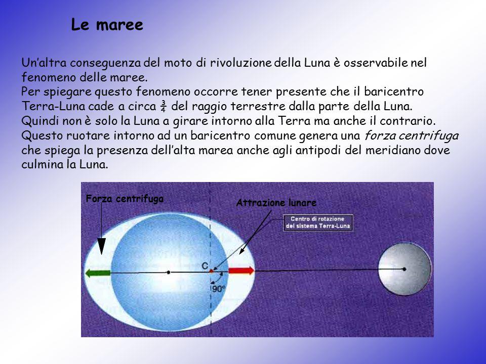 Le maree Un'altra conseguenza del moto di rivoluzione della Luna è osservabile nel fenomeno delle maree.