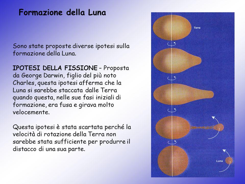 Formazione della Luna Sono state proposte diverse ipotesi sulla formazione della Luna.