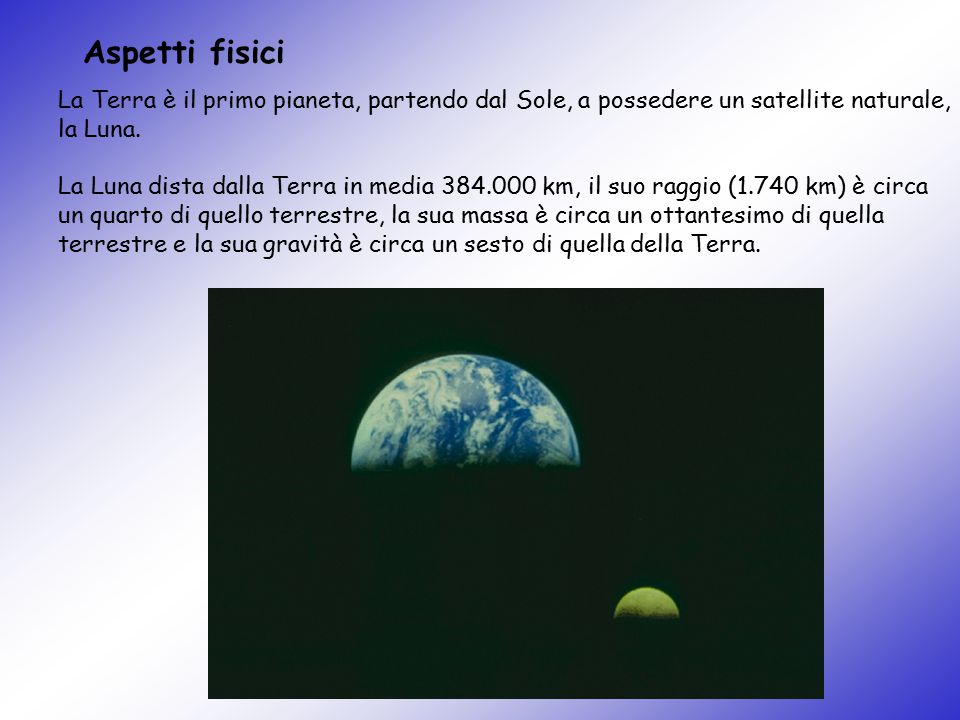 Aspetti fisici La Terra è il primo pianeta, partendo dal Sole, a possedere un satellite naturale, la Luna.