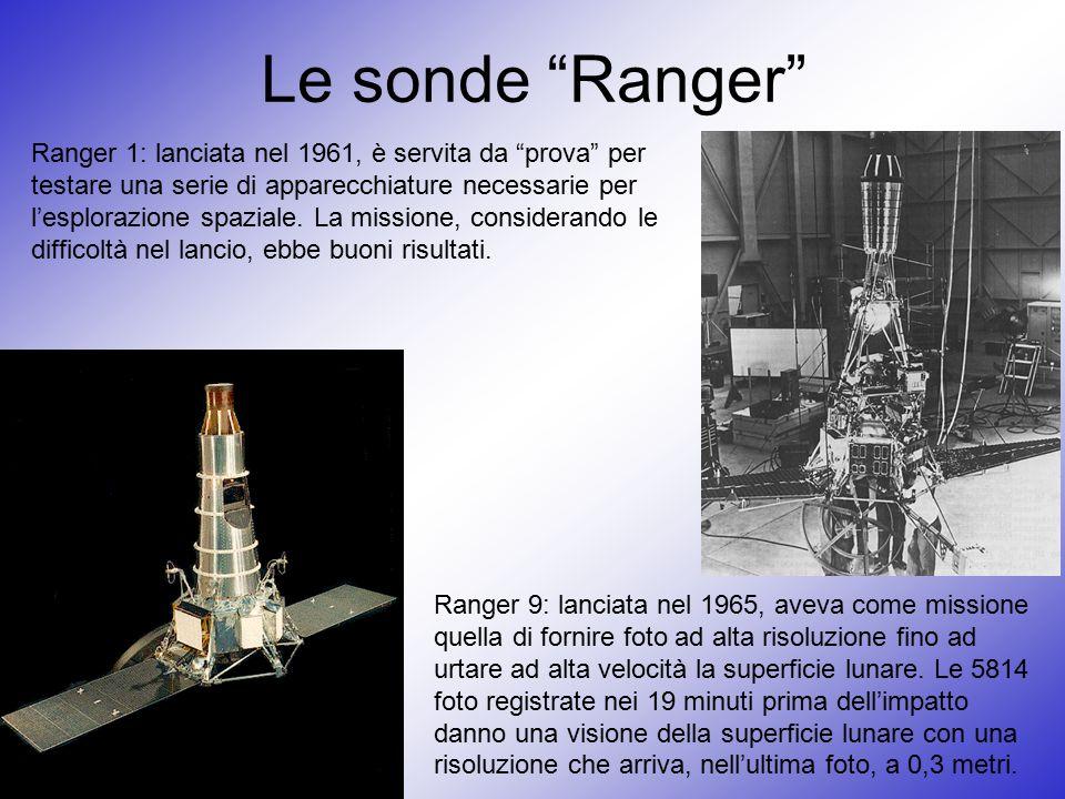Le sonde Ranger