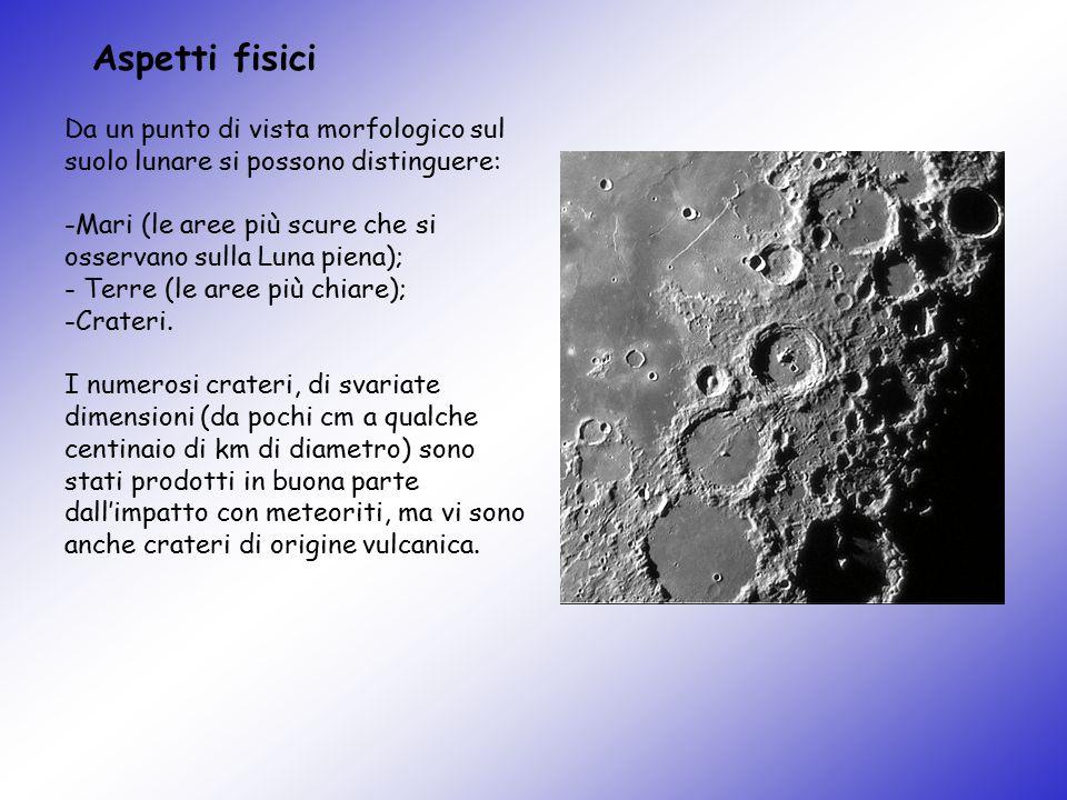 Aspetti fisici Da un punto di vista morfologico sul suolo lunare si possono distinguere: Mari (le aree più scure che si osservano sulla Luna piena);