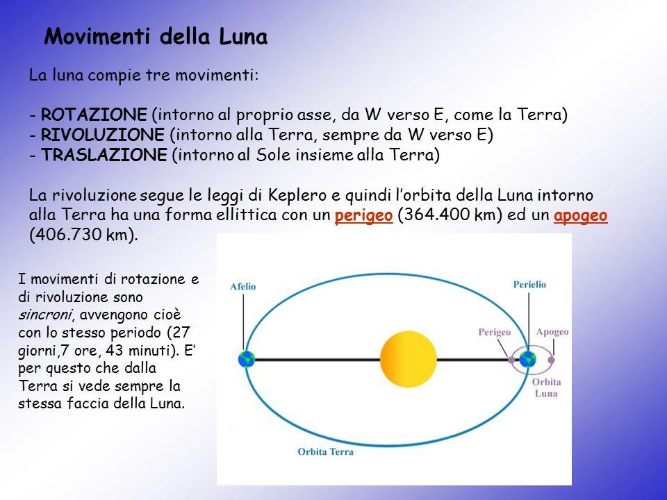 Movimenti della Luna La luna compie tre movimenti: