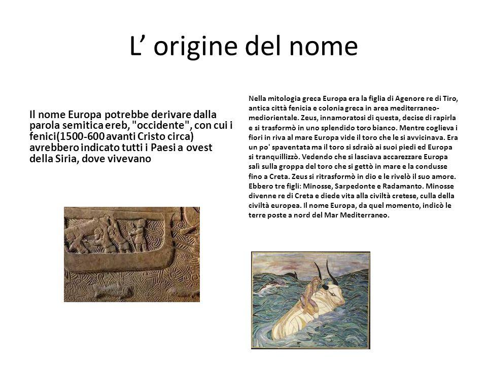 L' origine del nome