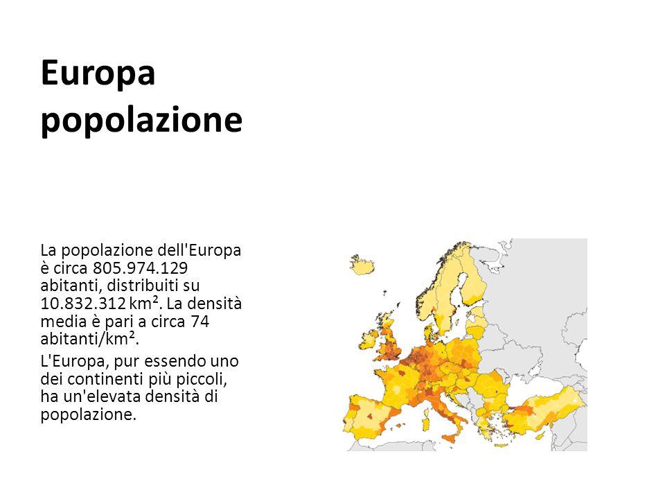 Europa popolazione