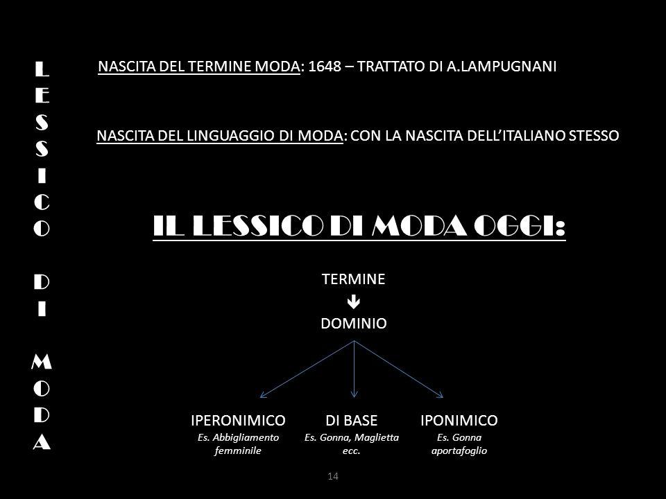 NASCITA DEL TERMINE MODA: 1648 – TRATTATO DI A.LAMPUGNANI