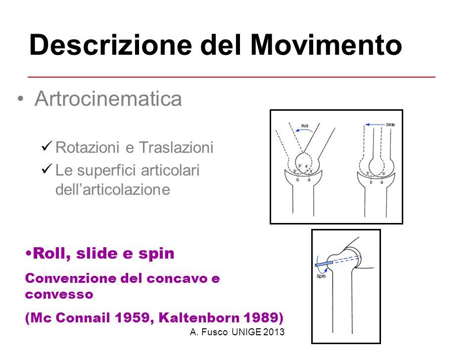 Descrizione del Movimento
