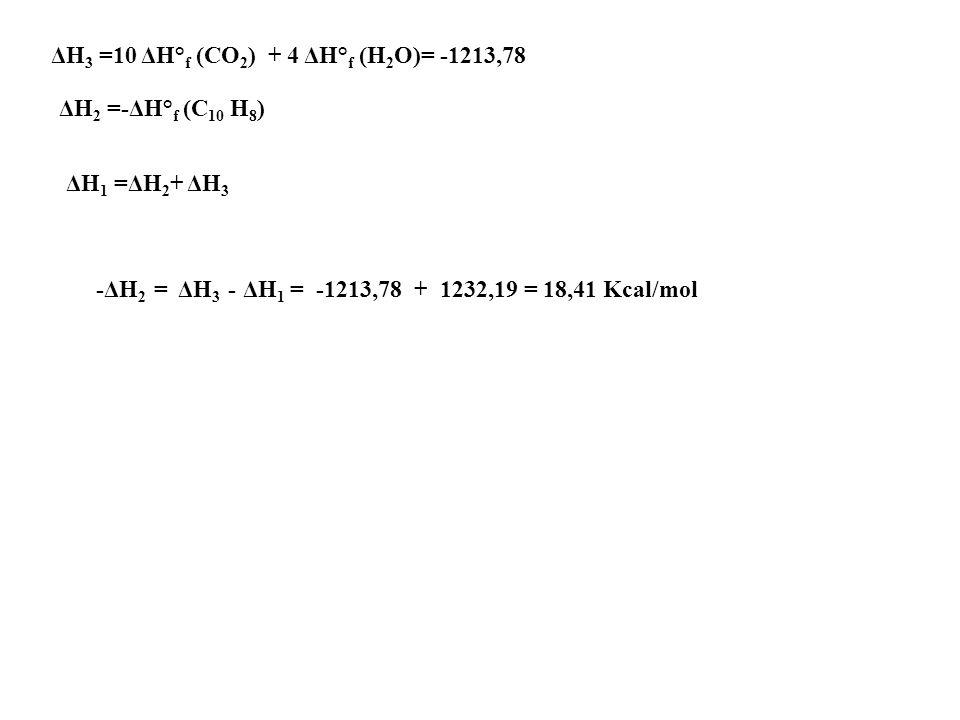 ΔH3 =10 ΔH°f (CO2) + 4 ΔH°f (H2O)= -1213,78