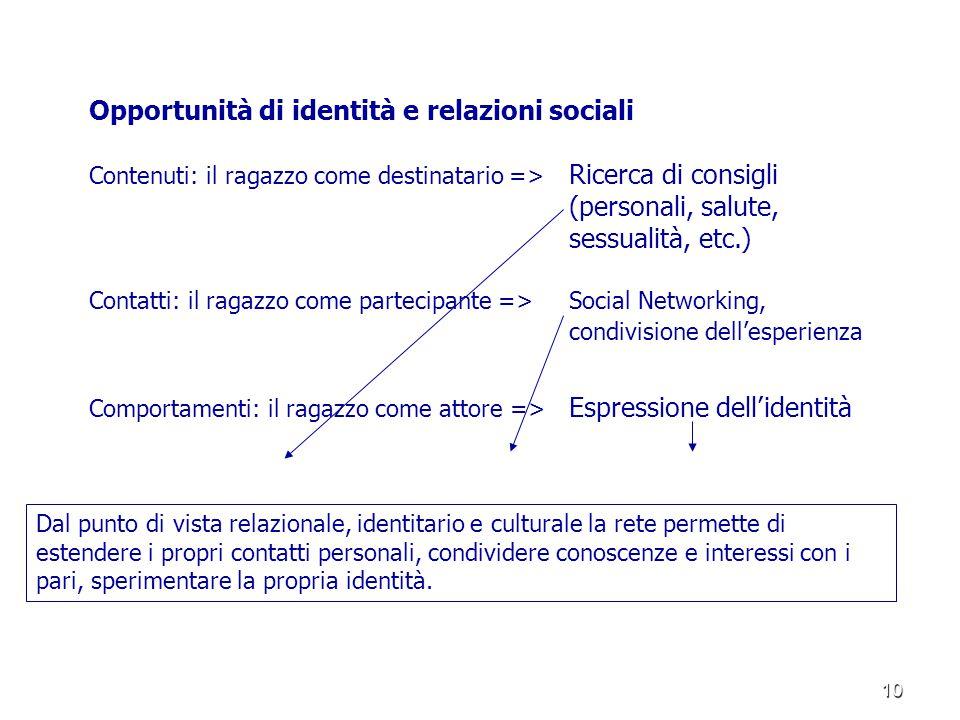 Opportunità di identità e relazioni sociali