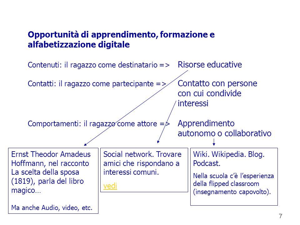Opportunità di apprendimento, formazione e alfabetizzazione digitale