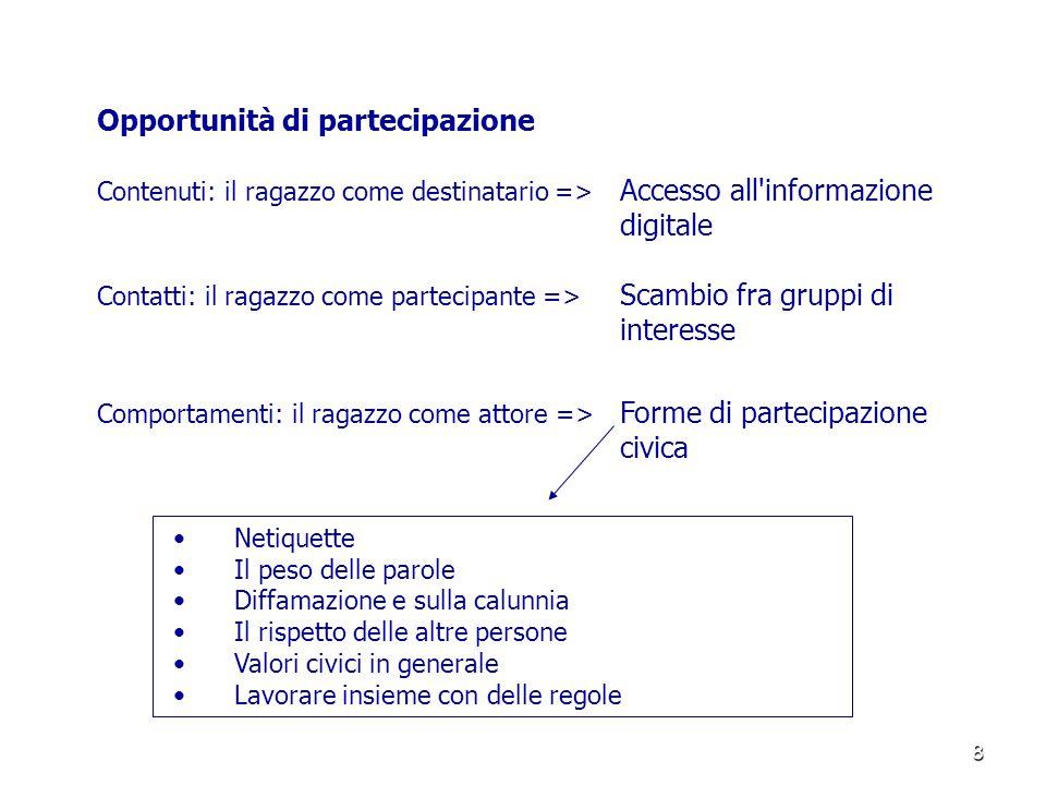 Opportunità di partecipazione