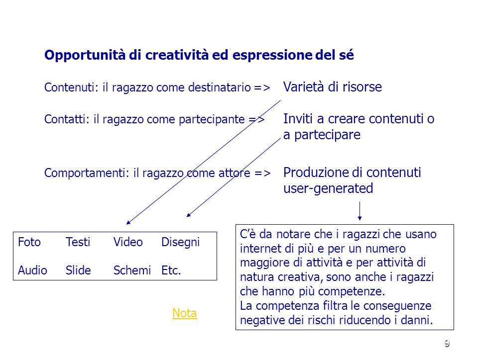 Opportunità di creatività ed espressione del sé