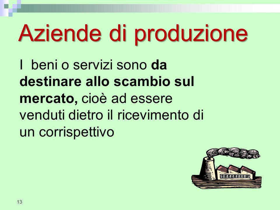 Aziende di produzione I beni o servizi sono da destinare allo scambio sul mercato, cioè ad essere venduti dietro il ricevimento di un corrispettivo.
