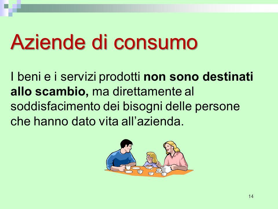 Aziende di consumo