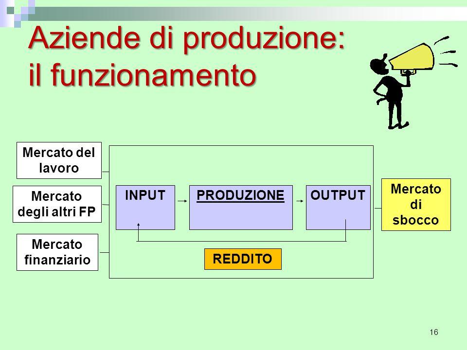 Aziende di produzione: il funzionamento