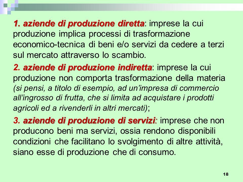 aziende di produzione diretta: imprese la cui produzione implica processi di trasformazione economico-tecnica di beni e/o servizi da cedere a terzi sul mercato attraverso lo scambio.