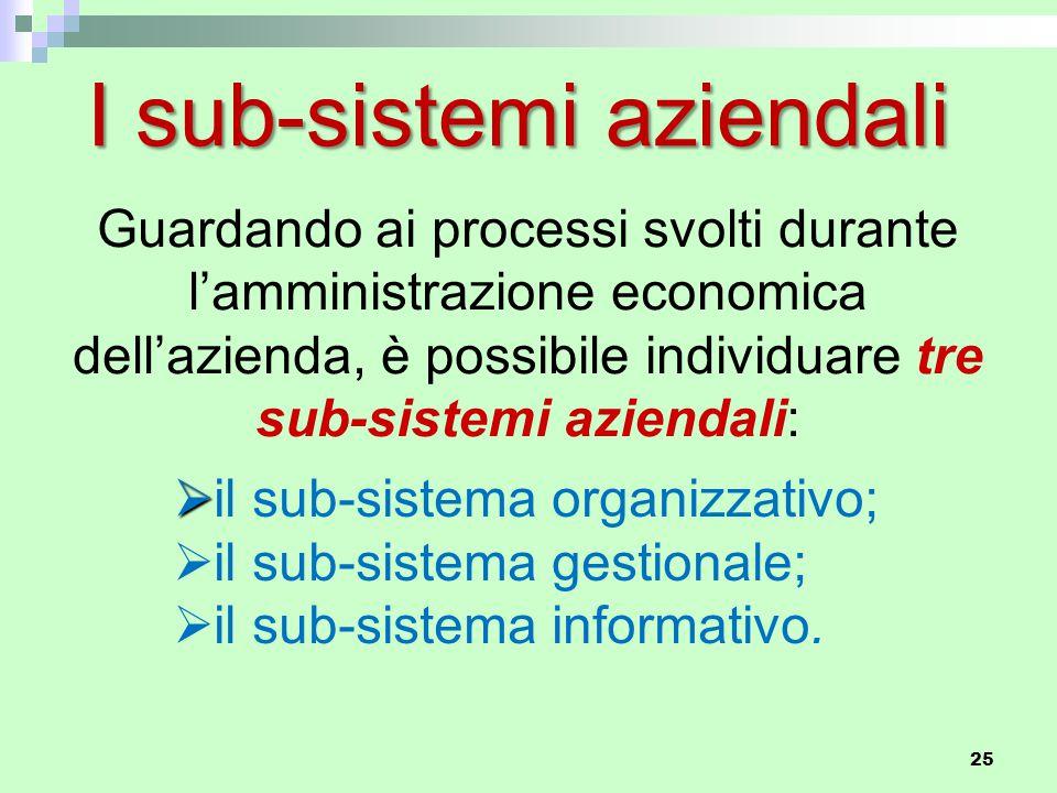 I sub-sistemi aziendali