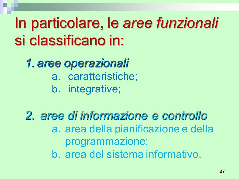 In particolare, le aree funzionali si classificano in: