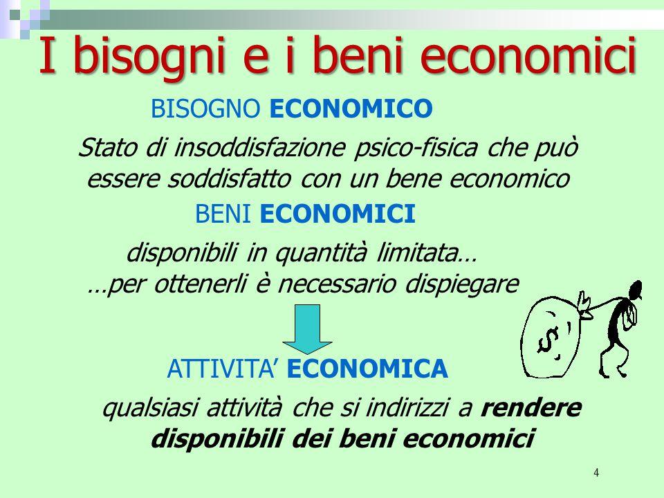 I bisogni e i beni economici