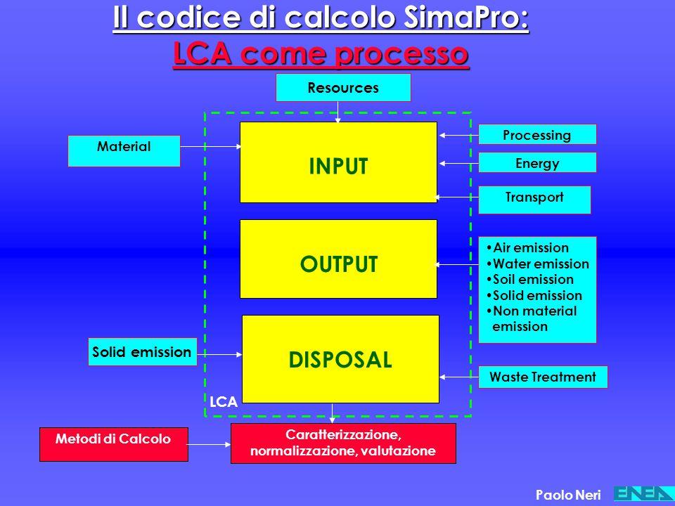 Il codice di calcolo SimaPro: LCA come processo