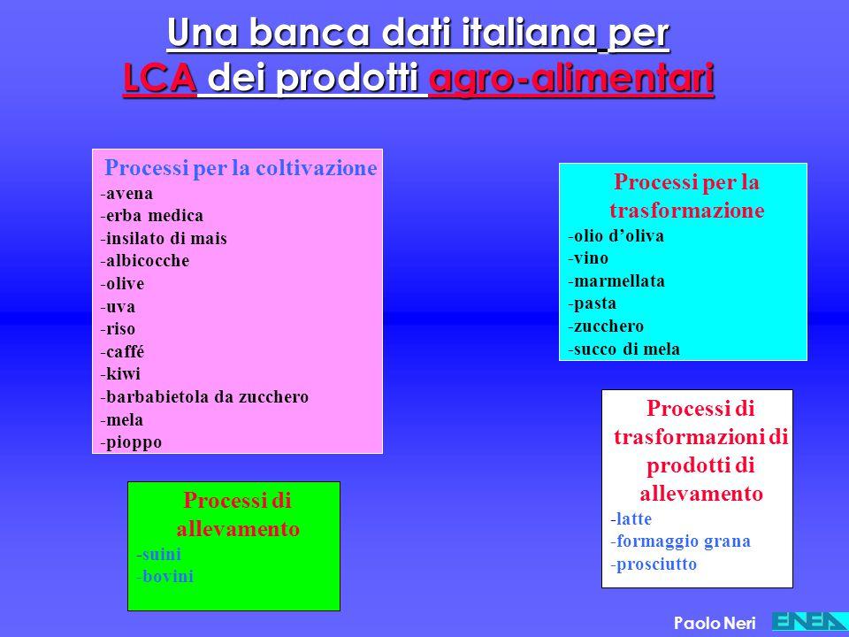 Una banca dati italiana per LCA dei prodotti agro-alimentari